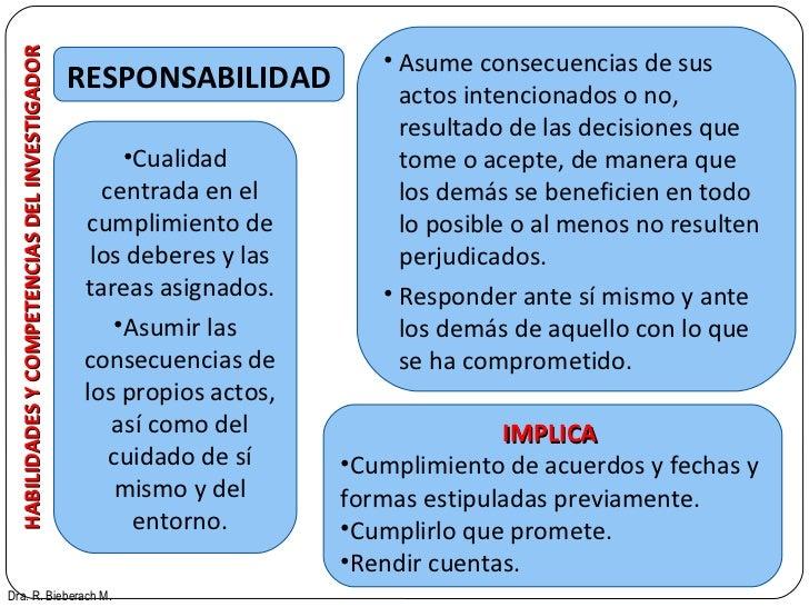 HABILIDADES Y COMPETENCIAS DEL INVESTIGADOR RESPONSABILIDAD Dra. R. Bieberach M. <ul><li>Cualidad centrada en el cumplimie...