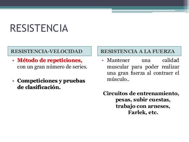 """FUERZA Definición """"La habilidad de ejercer una tensión contra una resistencia"""""""