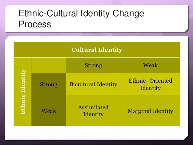 my ethnic identity essay showing my color impolite essays on race and identity by clarence page reviews discussion bookclubs lists
