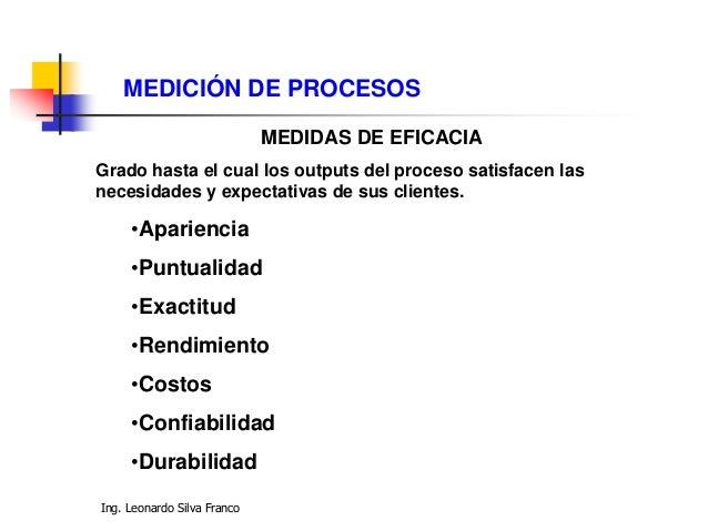 Ing. Leonardo Silva Franco MEDICIÓN DE PROCESOS MEDIDAS DE EFICIENCIA Grado hasta el cual los recursos del proceso se mini...