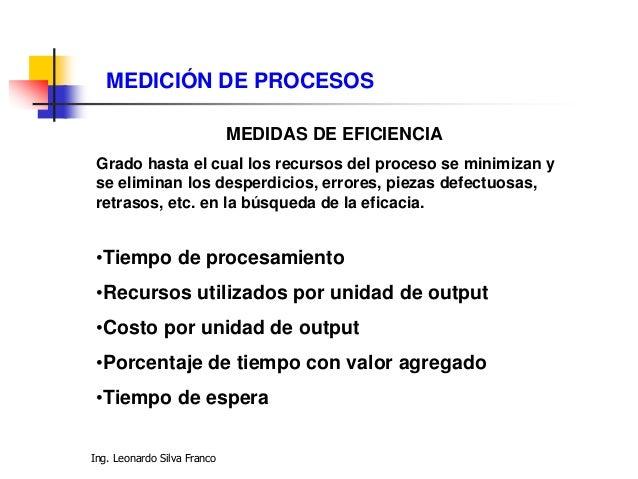 Ing. Leonardo Silva Franco MEDICIÓN DE PROCESOS MEDIDAS DE ADAPTABILIDAD Flexibilidad del proceso para adaptarse y exceder...