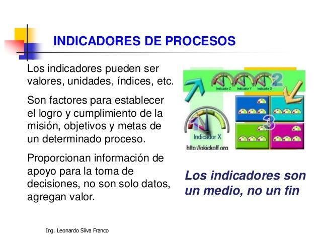 Ing. Leonardo Silva Franco MEDICIÓN DE PROCESOS INDICADORES DE GESTION ¿Cómo expresarlos? •Proporción o porcentaje •Relaci...