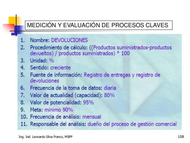 Tablero de Comando La Gestión por procesos se basa en el monitoreo de los indicadores principales en forma sistemática. Ta...