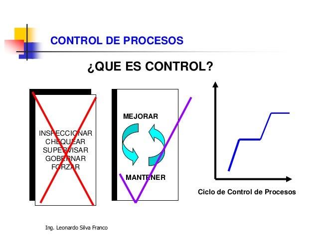 CONTROL DE PROCESOS OBJETIVO: •Implementar un sistema que permita alcanzar los objetivos y el mejoramiento continuo del pr...
