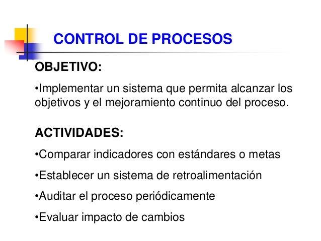 Ms. Ing. Ind. Leonardo Silva Franco 112 Control Estadístico de Procesos  No hay forma de eliminar la variación en un proc...