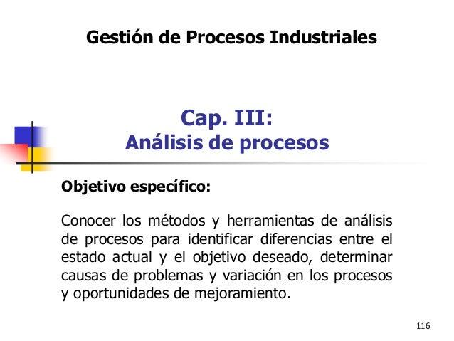 Ing. Leonardo Silva Franco Cap. III: Contenidos específicos 1. La calidad en los procesos 2. Productividad y control de de...