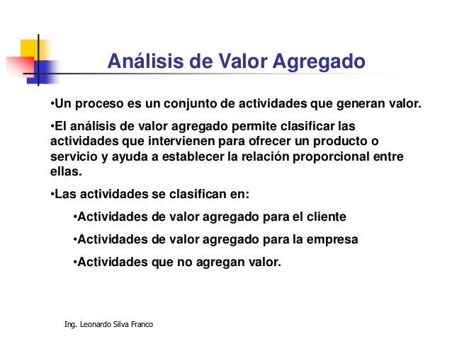 Ing. Leonardo Silva Franco Análisis de Valor Agregado ¿Qué es valor? •Valor es la percepción que tiene un cliente sobre la...