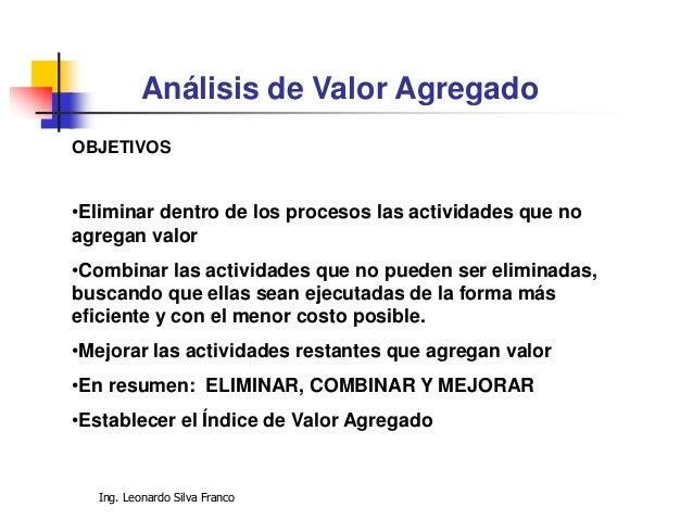 Ing. Leonardo Silva Franco + + + + + + + + + + OUTPUT Necesaria para generar el output? Valor agregado real Contribuye a l...