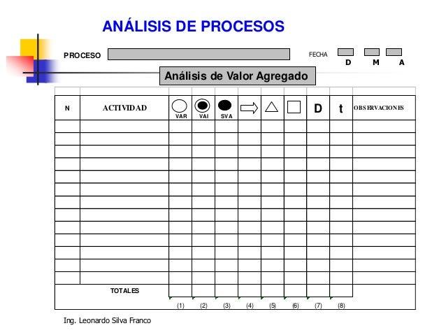Ms. Ing. Ind. Leonardo Silva Franco 135 Mejoramiento de Procesos: Herramientas básicas  Se han identificado 7 herramienta...