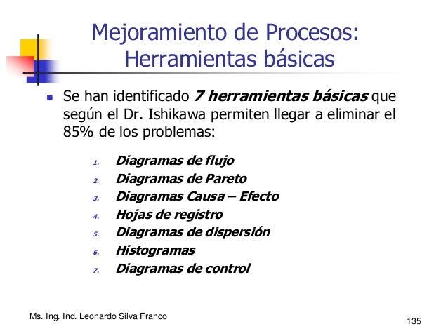 Ms. Ing. Ind. Leonardo Silva Franco 136 Diagramas de Flujo  Para comprender un proceso comience por representarlo gráfica...