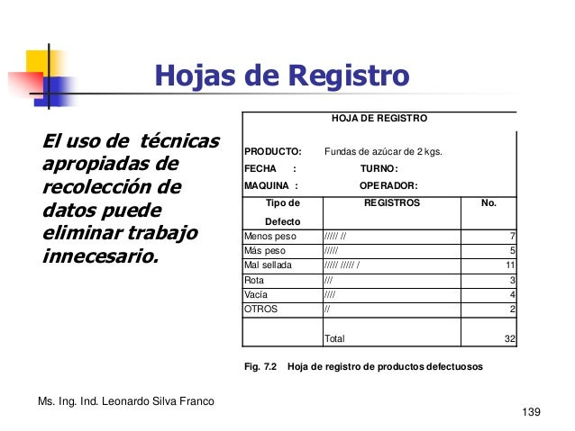 Ms. Ing. Ind. Leonardo Silva Franco 140 Diagramas de Dispersión Los diagramas de dispersión permiten analizar la relación ...