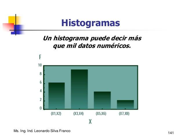 Ms. Ing. Ind. Leonardo Silva Franco 142 Diagramas de Control Los diagramas de control permiten analizar el comportamiento ...