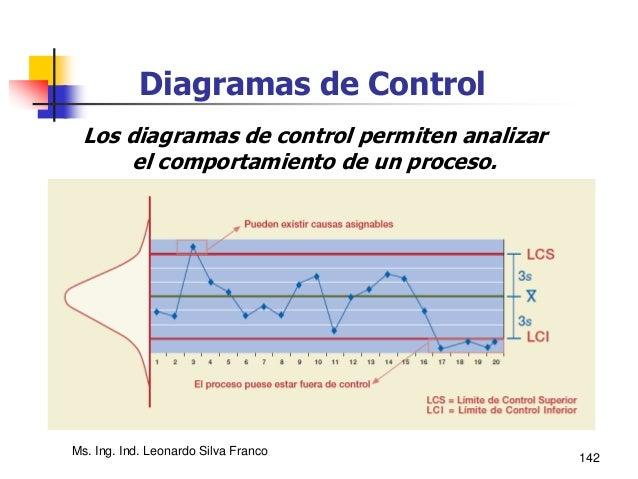 """Ing. Leonardo Silva Franco El """"Benchmarking"""" es un proceso sistemático y continuo para evaluar los productos, servicios y ..."""