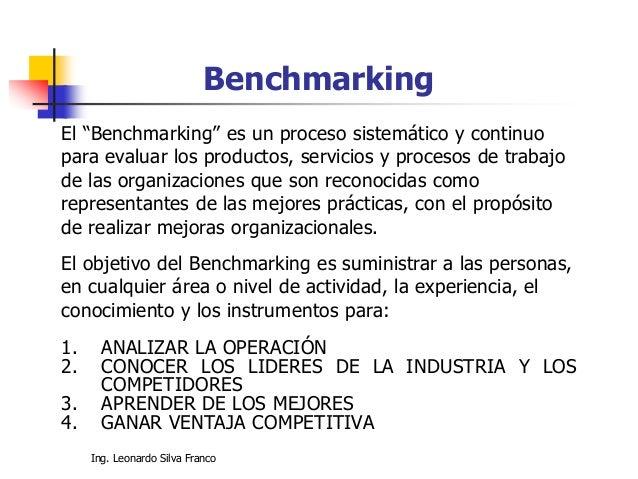 Ms. Ing. Ind. Leonardo Silva Franco 144 Proceso del Benchmarking