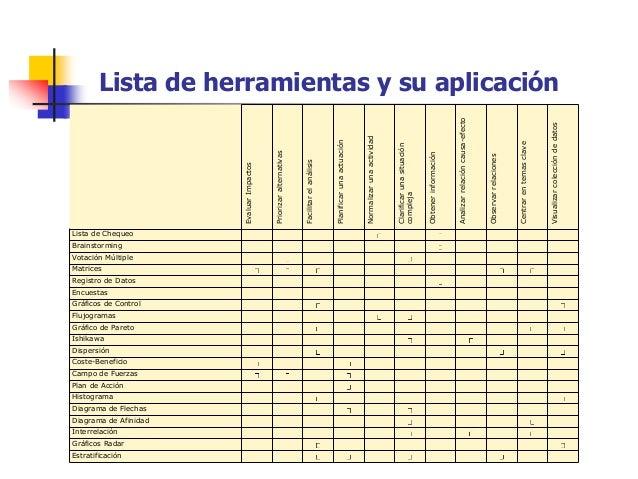 Requerimiento de Materiales Verificacion de Material en Bodega Aprobacion para compra del Material Compra de Material Rece...