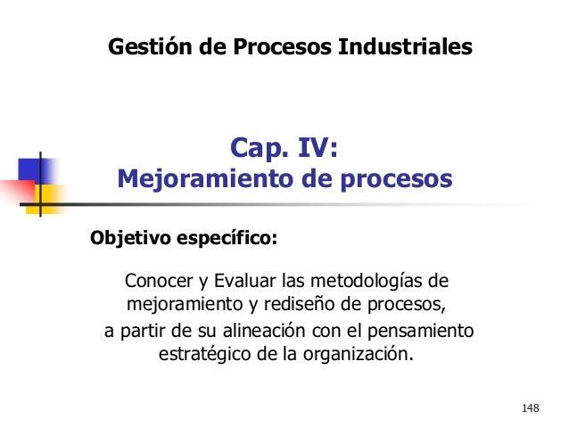Cap. IV: Contenidos específicos 1. La Competitividad de las empresas. 2. Estrategias y Metodologías de mejoramiento: 1. Ka...