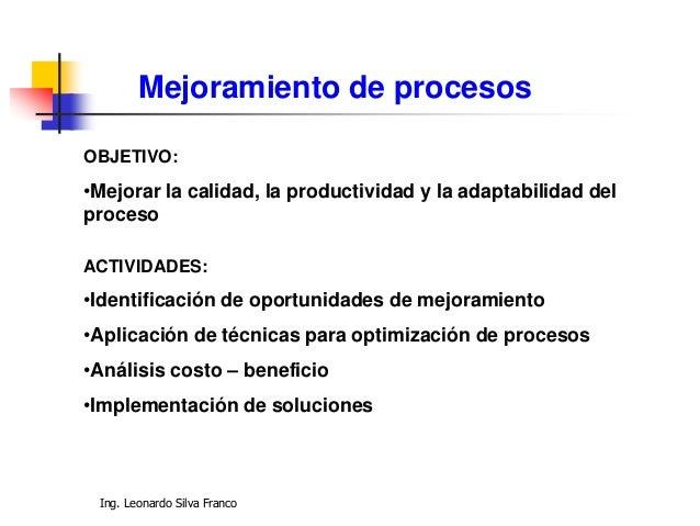 Ing. Ind. Leonardo Silva Franco, MSPP 151 Competitividad  Competitividad es la capacidad para competir generando la mayor...