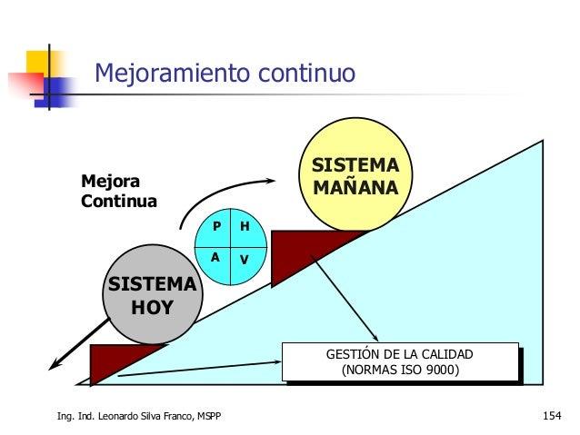 Ing. Ind. Leonardo Silva Franco, MSPP 155 Actividades de mejoramiento  Según Harrington (1987), 1. Obtener el compromiso ...