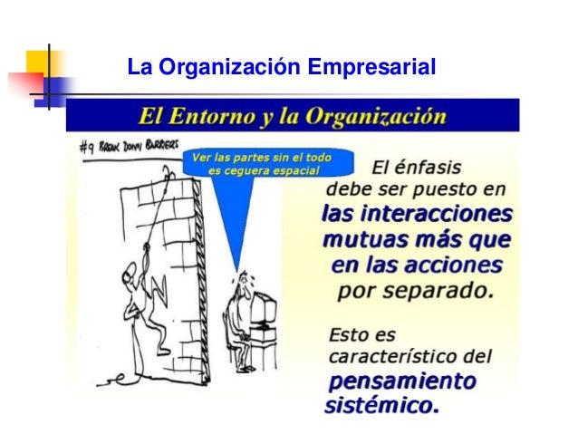 La Organización Empresarial La Organización Empresarial