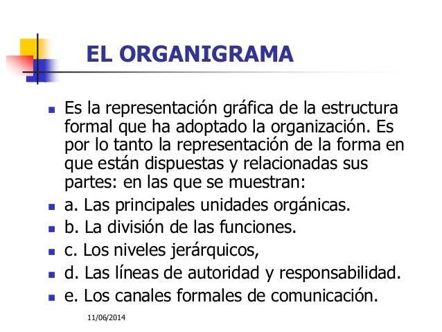 11/06/2014 EL ORGANIGRAMA  Es la representación gráfica de la estructura formal que ha adoptado la organización. Es por l...