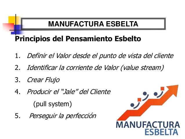 Ing. Ind. Leonardo Silva Franco, MSPP 173  Lean identifica siete tipos de desperdicios:  Sobreproducción  Esperas para ...