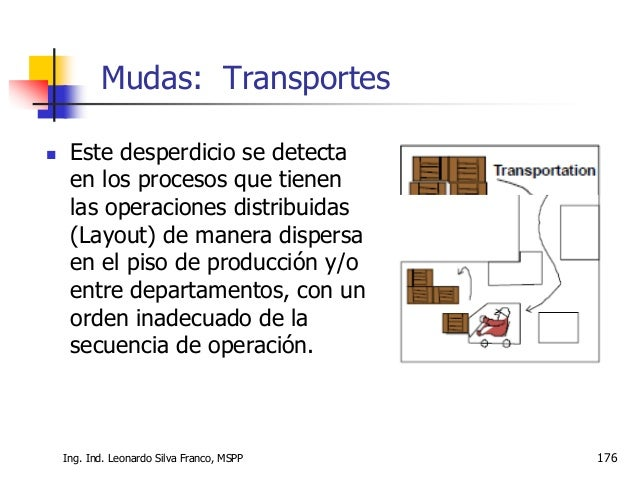 Ing. Ind. Leonardo Silva Franco, MSPP 177  Se entiende por sobre-proceso el hecho de aplicar recursos demás en el proceso...