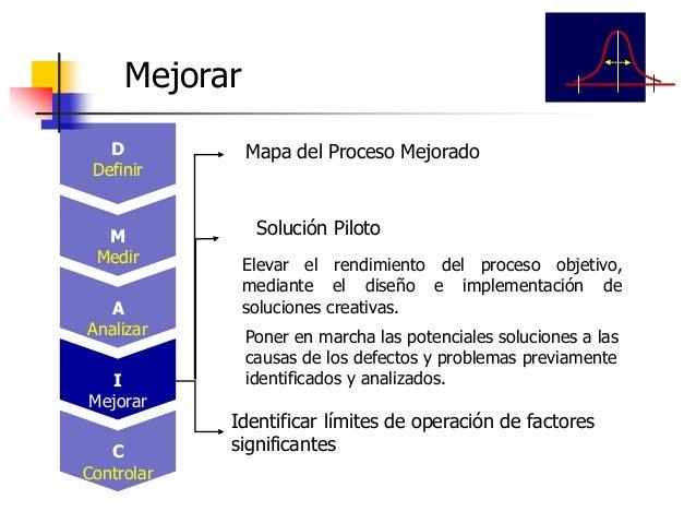 Asegurar la fiabilidad del sistema de medición para factores claves Mejorar la capacidad del proceso Plan de Sostenimiento...