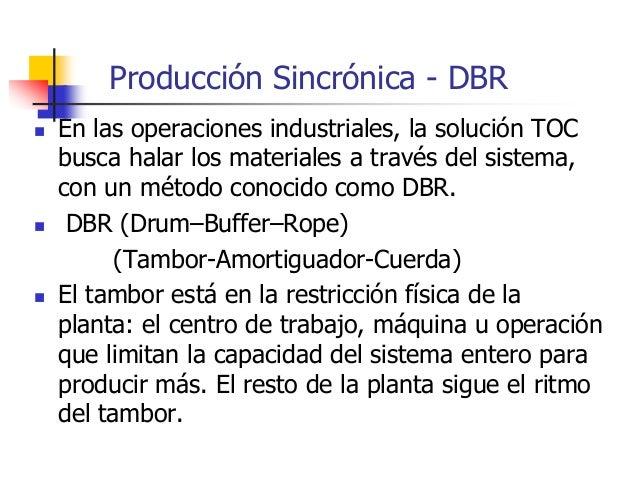 Producción Sincrónica - DBR  El amortiguador protege al tambor, para que siempre tenga trabajo que fluye hacia él. Los am...