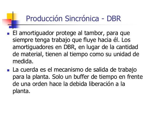 TECNOLOGÍA DE LA PRODUCCIÓN OPTIMIZADA El tambor, el colchón y la cuerda (DBR) CT1 CT2 CT3 CT4 CT5 La cuerda El colchón (b...