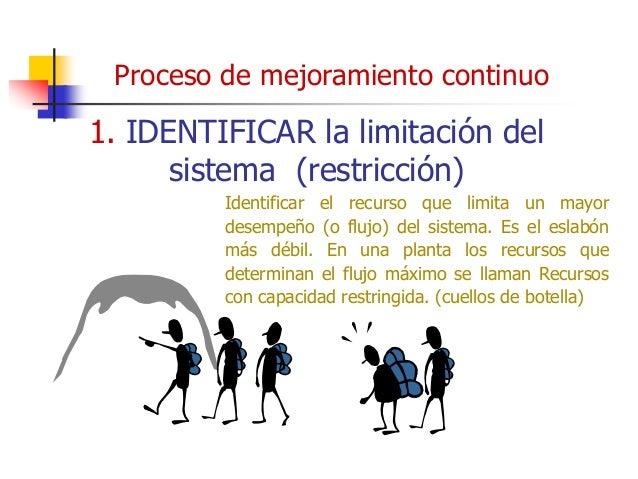 2. Decidir cómo EXPLOTAR la restricción del sistema. Sacar la máxima eficiencia a la restricción con sus características e...