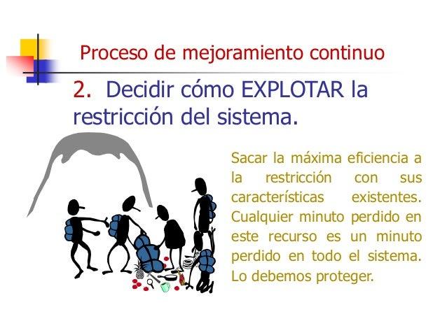 3. SUBORDINAR todo lo demás a la decisión anterior. Dejar que la restricción marque el paso a todos los demás componentes ...
