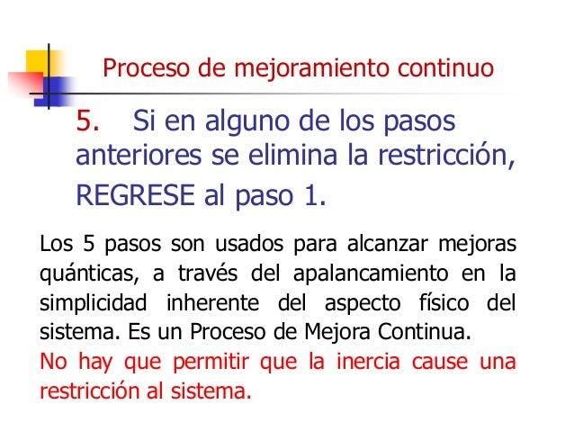 TLS TOC LEAN SIX SIGMA Ing. Ind. Leonardo Silva Franco, MSc