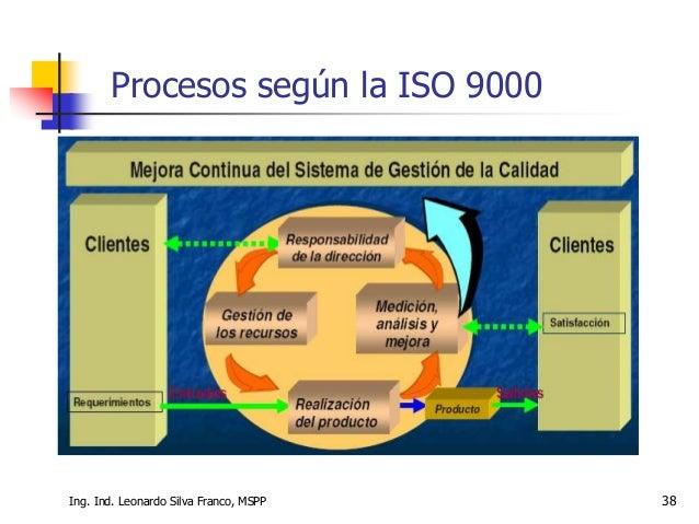 Ing. Ind. Leonardo Silva Franco, MSPP 38 Procesos según la ISO 9000