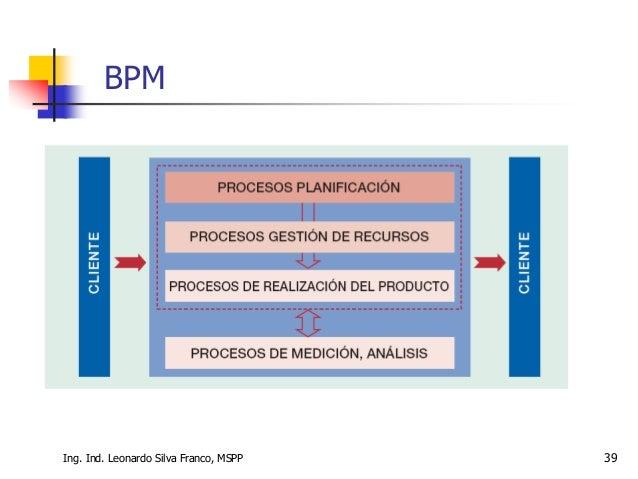 Ing. Ind. Leonardo Silva Franco, MSPP 39 BPM