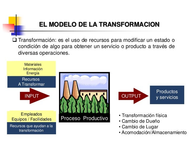 Empleados Equipos / Facilidades Recursos que ayudan a la transformación Materiales Información Energía Recursos A Transfor...