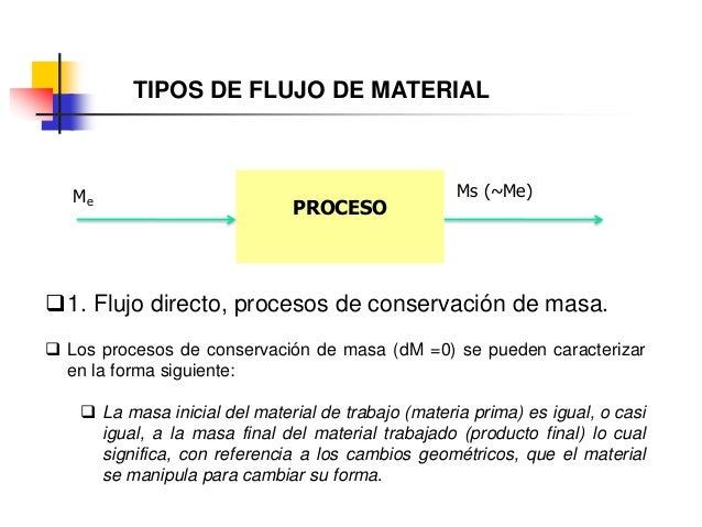 TIPOS DE FLUJO DE MATERIAL PROCESO Me Ms (~Me) 1. Flujo directo, procesos de conservación de masa.  Los procesos de cons...