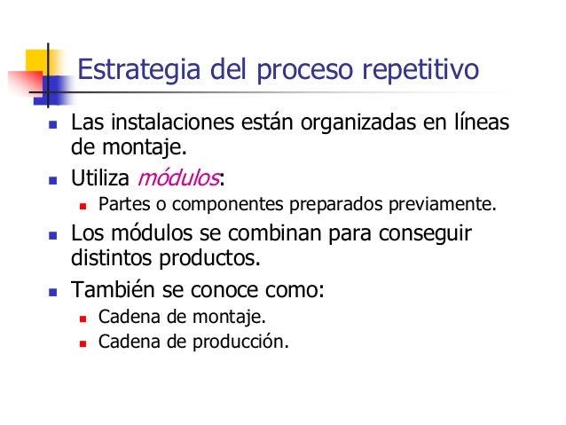 Estrategia del proceso repetitivo  Las instalaciones están organizadas en líneas de montaje.  Utiliza módulos:  Partes ...