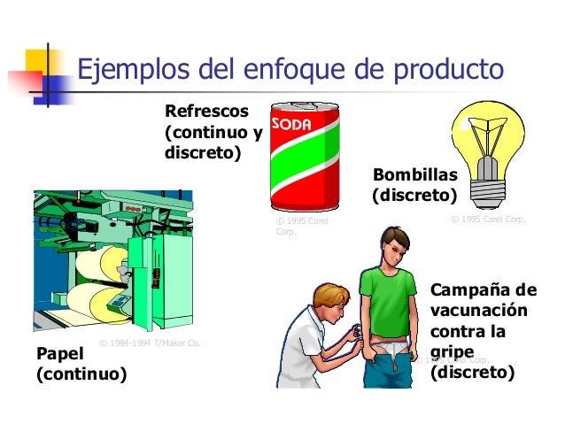 Ejemplos del enfoque de producto © 1995 Corel Corp. Bombillas (discreto) Papel (continuo) © 1984-1994 T/Maker Co. © 1995 C...