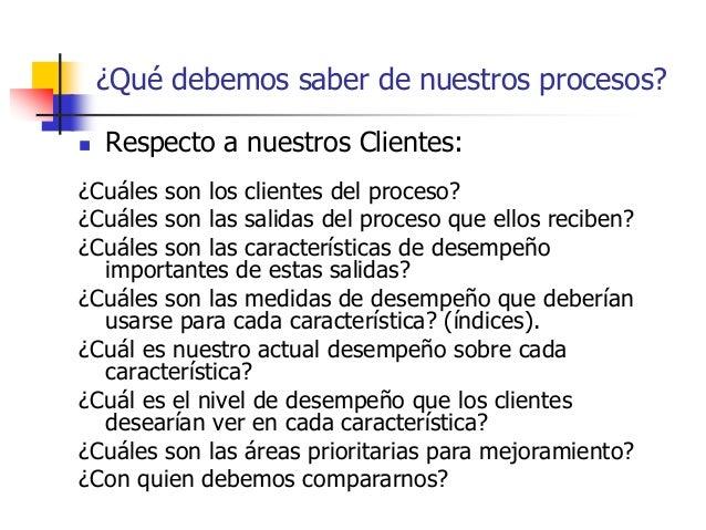 ¿Qué debemos saber de nuestros procesos?  Respecto a nuestros Clientes: ¿Cuáles son los clientes del proceso? ¿Cuáles son...