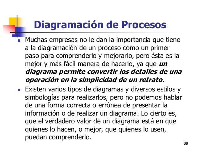 69 Diagramación de Procesos  Muchas empresas no le dan la importancia que tiene a la diagramación de un proceso como un p...