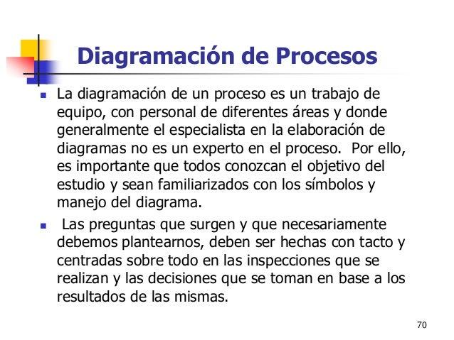 70 Diagramación de Procesos  La diagramación de un proceso es un trabajo de equipo, con personal de diferentes áreas y do...