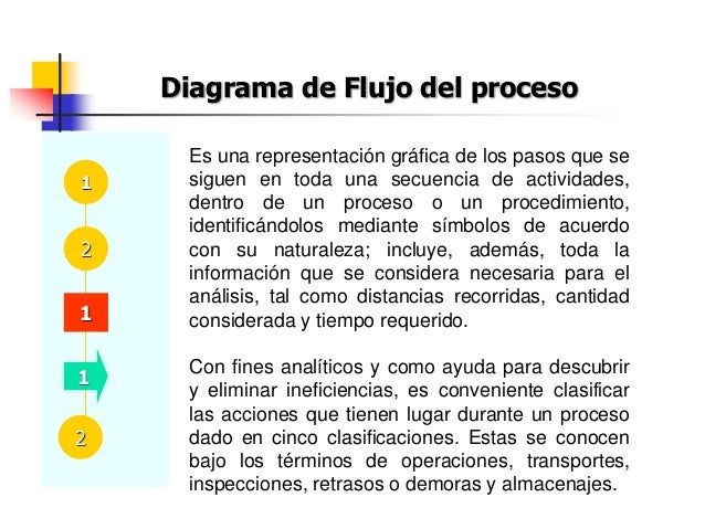 Es una representación gráfica de los pasos que se siguen en toda una secuencia de actividades, dentro de un proceso o un p...