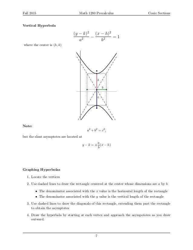 Precalc Chapter 9 notes