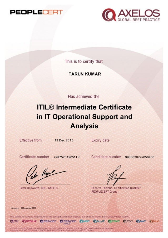 ITIL Practitioner Level | ITIL Certification | AXELOS