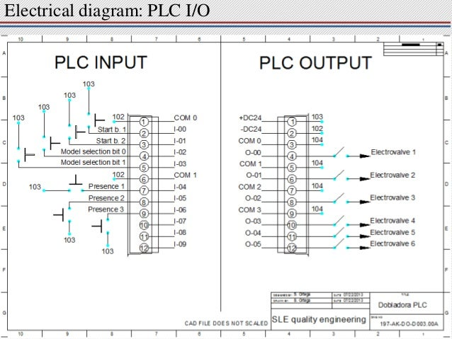 plc i o diagram   15 wiring diagram images