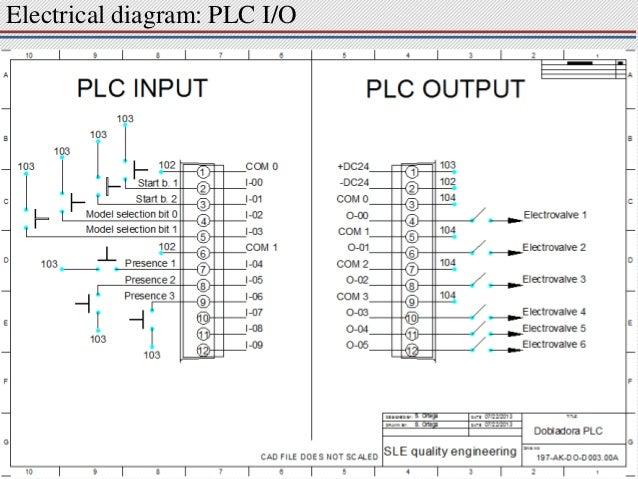 plc i o diagram 15 wiring diagram images wiring i/o pro 812u wiring diagram flex i o wiring diagrams