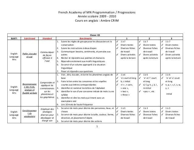 FrenchAcademyofMNProgrammation/Progressions Annéescolaire20092010 Coursenanglais:AmbreCRIM   Classe:...