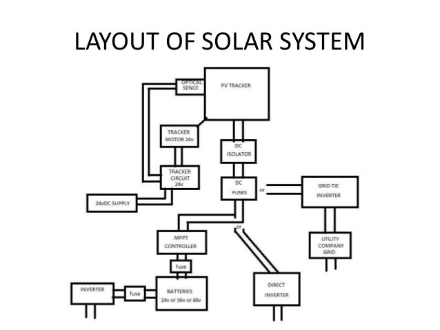 DESIGN AND DEVELOPMENT OF SUN TRACKER SOLAR POWER