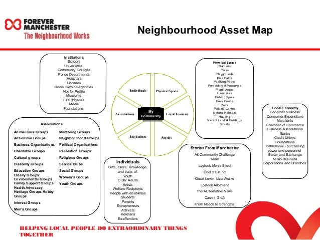 PDF) Asset-based community development An overview