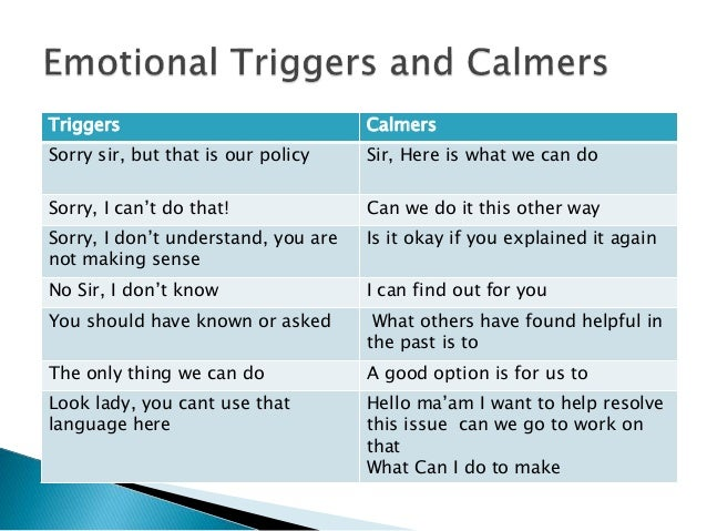 blog reflection 4 handling difficult A checklist of action items to think about before going into a difficult a step-by-step checklist for difficult conversations yourself handling them.